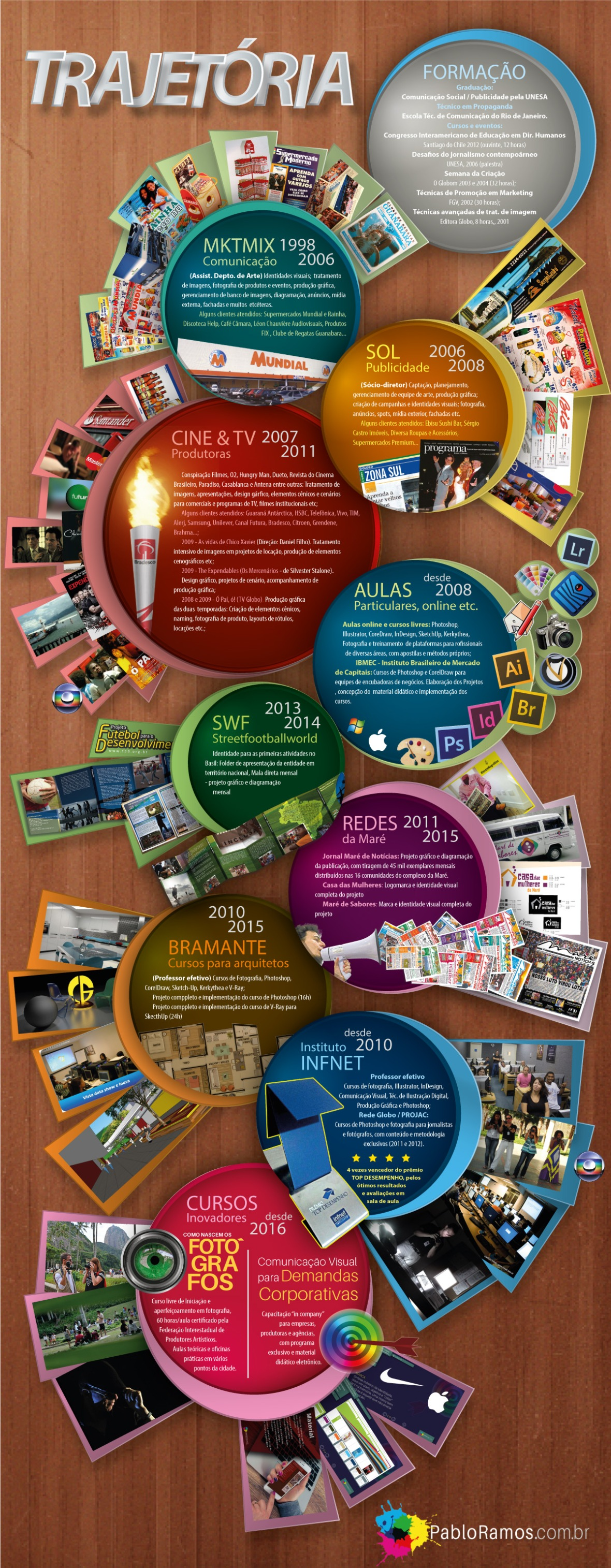 Curriculo-Infografico-DEF